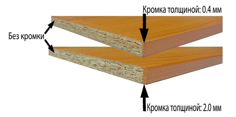 Как улучшить внешний вид мебели