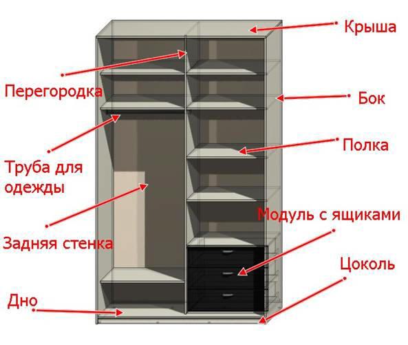 Корпус шкафа