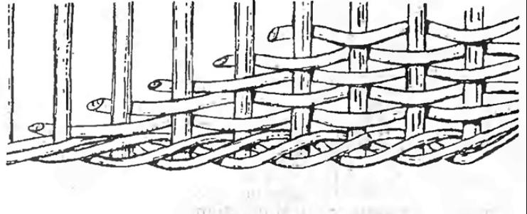 Плетение рядами