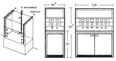 Принципиальная схема притока и вытяжки в вытяжных шкафах