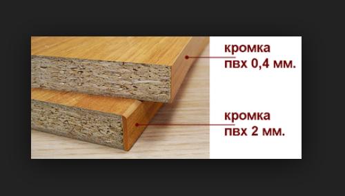 Размеры ПВХ кромки
