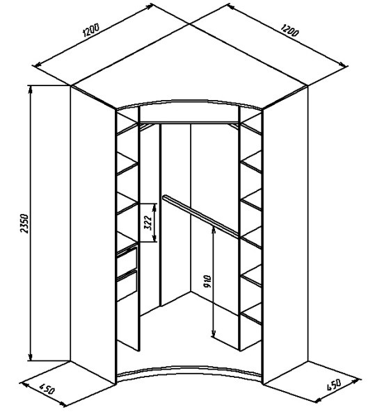 Размеры вогнутого шкафа