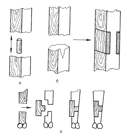 Формирование деталей мебели