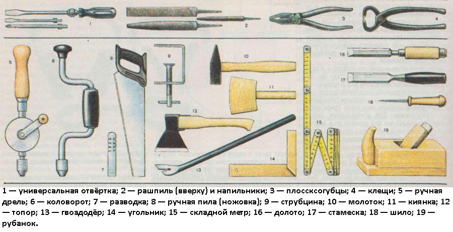 Инструменты для изготовления углового шкафа