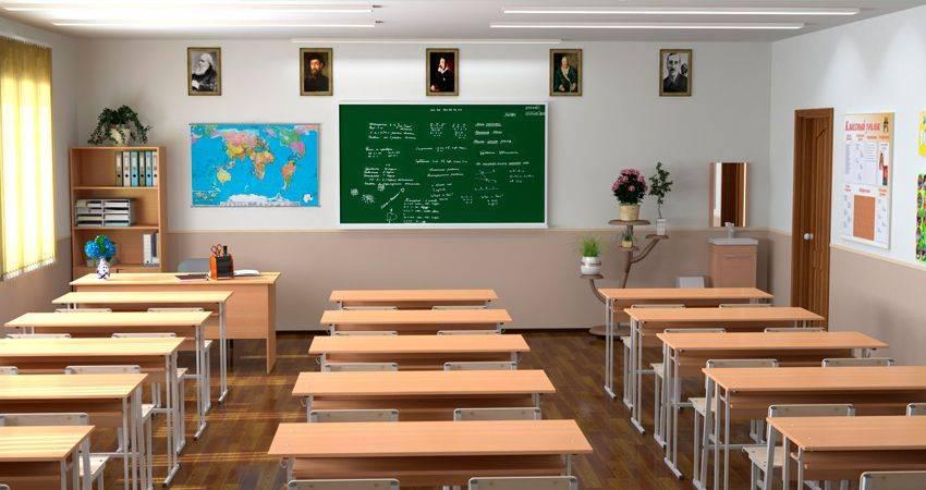 Как правильно выбрать мебель для школы