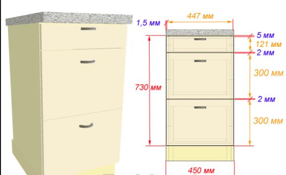 Определяем размеры фасадов мебели