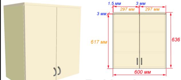 Расчеты мебельных фасадов