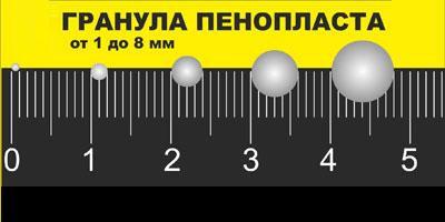 Размеры гранул пенополистирола