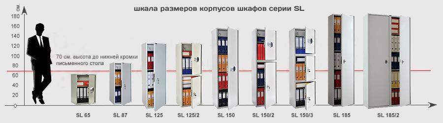 Размеры металлических шкафов для документов