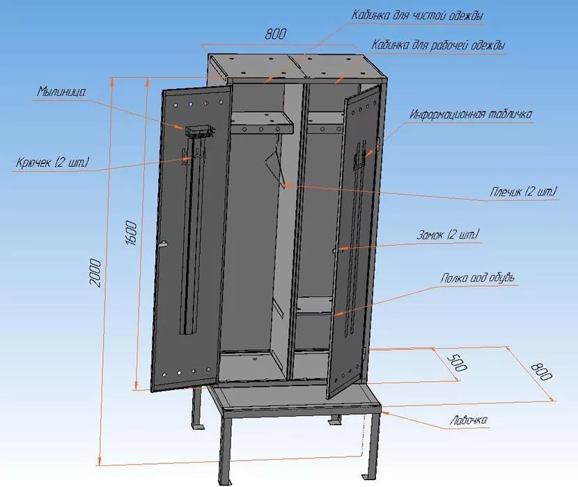 Размеры металлического шкафа