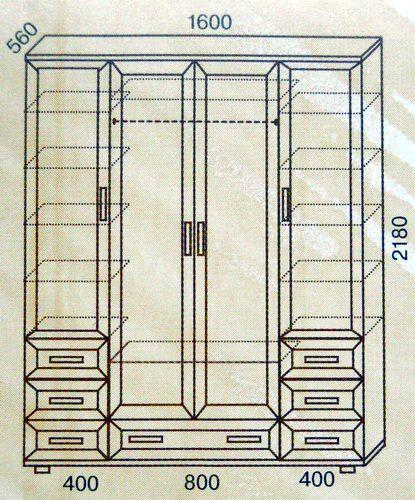 Размеры шкафа