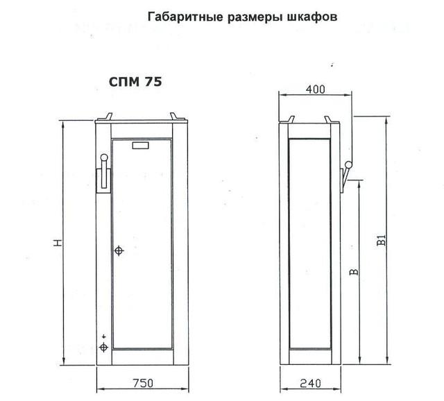 Шкаф силовой
