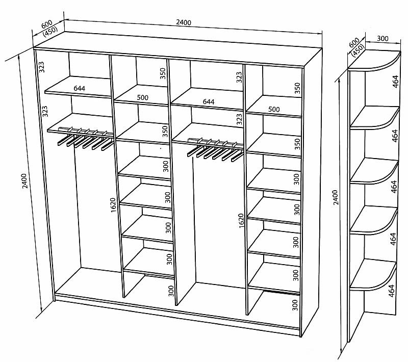 Стандартные размеры для гардеробной