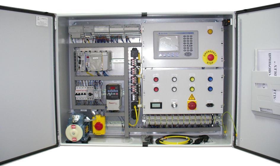 Устройство щита управления вентиляцией