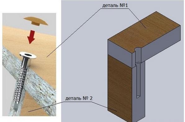 Евровинт мебельный