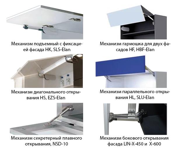 Подъемные механизмы для фасадов
