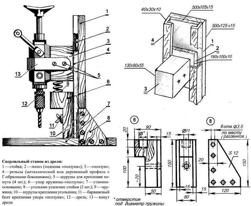 Схема самодельного станка из дрели