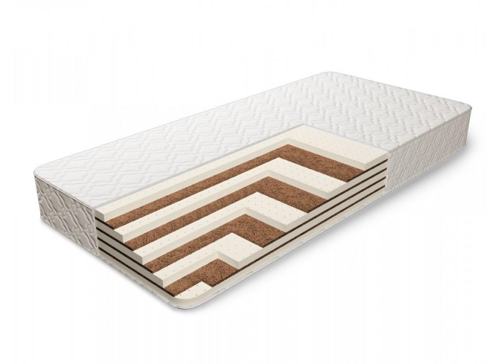 Изделие для кровати на основе кокосовой койры