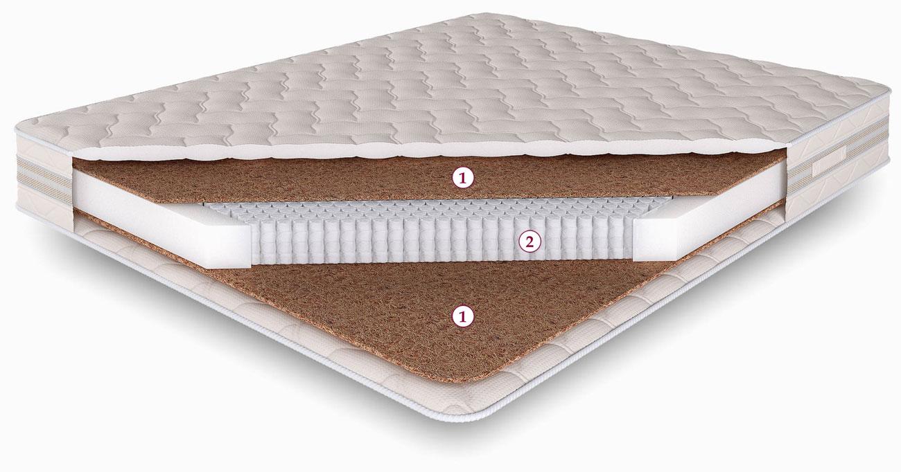 Как сделать кровать удобной для сна и отдыха
