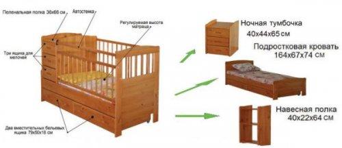 Как собрать детскую кровать
