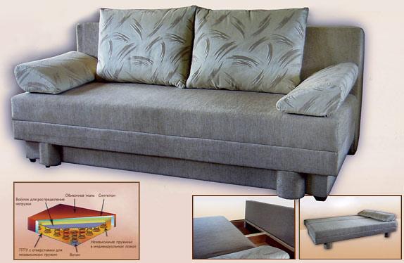 Как устроена мебель еврокнижка для сна