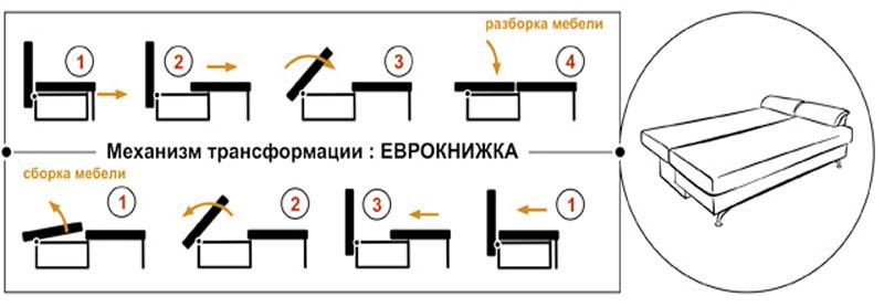 Механизм трансформации Еврокнижка