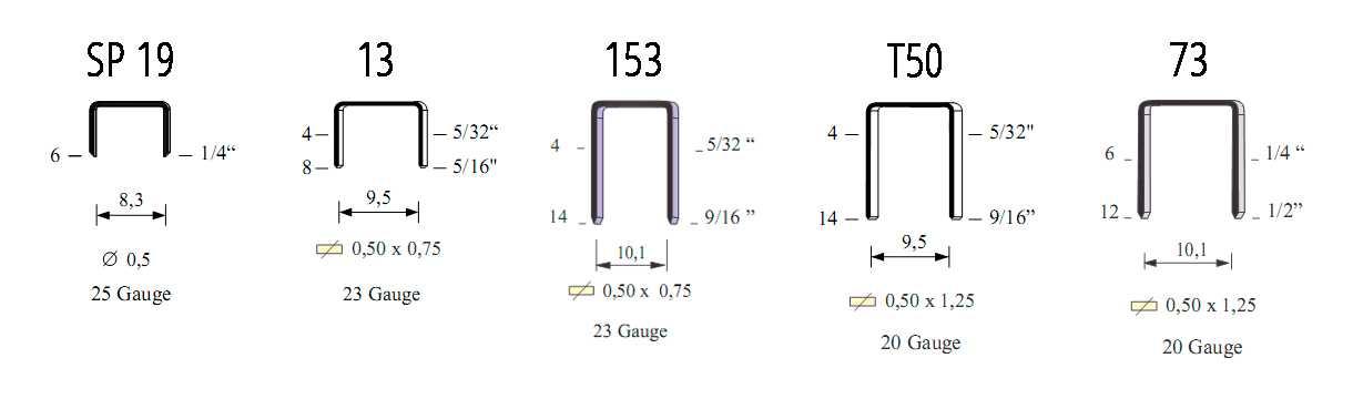 Наиболее популярные размеры скоб для степлера и из маркировка