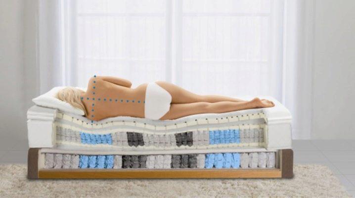 Ортопедические кровати для сна