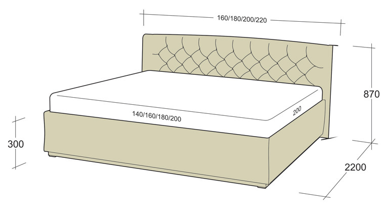 размеры кроватей какие бывают чем отличаются в европе и америке