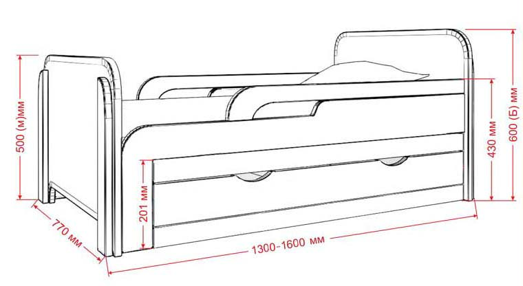 Размеры кровати для дошкольника (от 5 лет)