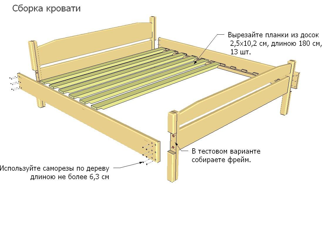Сборка кровати и ее особенности
