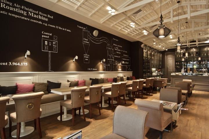Современный интерьер кофейни