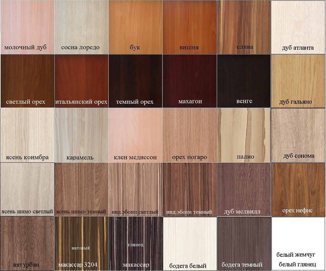 Цветовая палитра ЛДСП для корпусной мебели