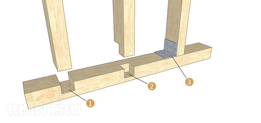 Соединение деревянных узлов