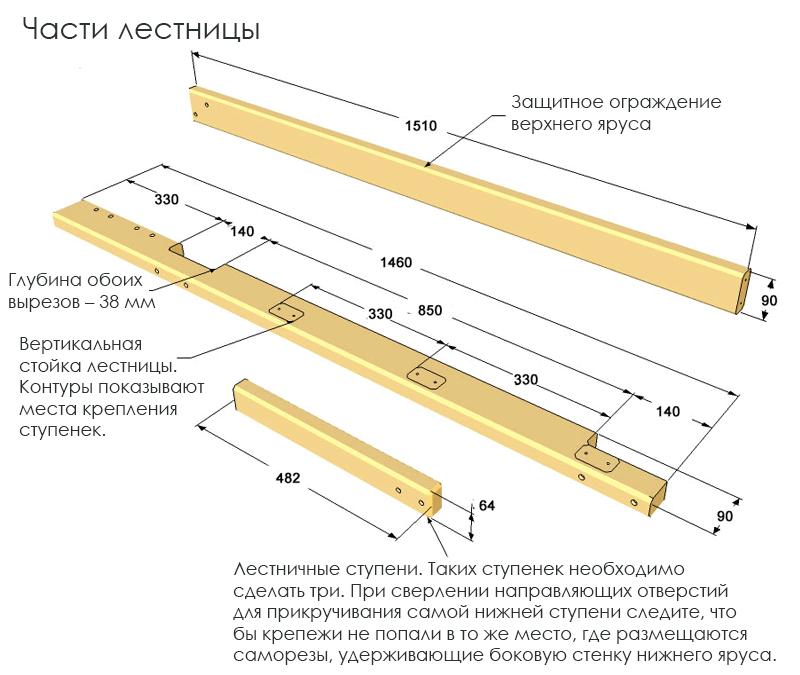 Схема лестницы