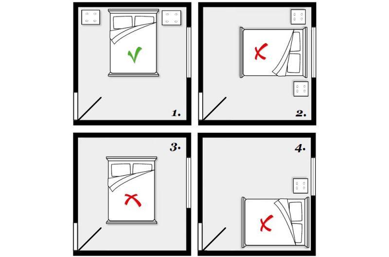 Как должна стоять кровать в спальне, если вы не хотите привлечь отрицательную энергию