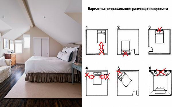 Размещение кровати