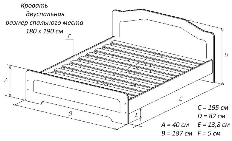 Кровать двуспальная 180х190