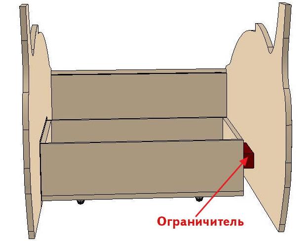 Кровать машинка и ее особенности