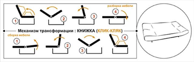 Механизм дивана клик кляк