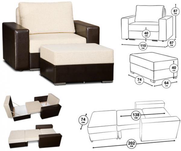 Габаритные размеры диванов и кресел