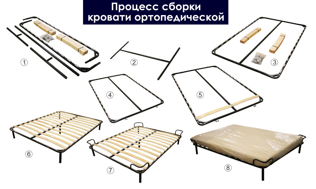 Процесс сборки ортопедической кровати