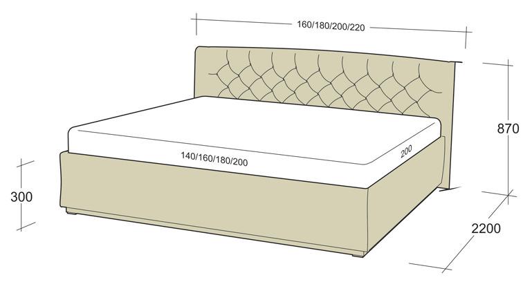 Размеры двуспальных кроватей