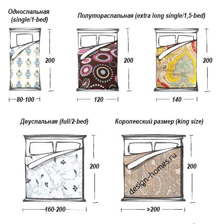 Размеры кроватей в спальне для дома