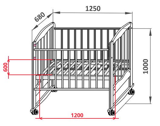 Стандартные размеры кровати для новорожденных детей