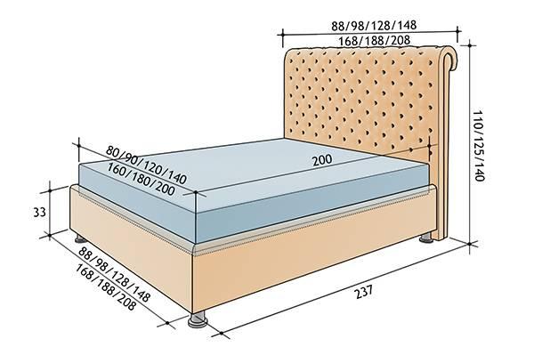 Вариации размеров кровати