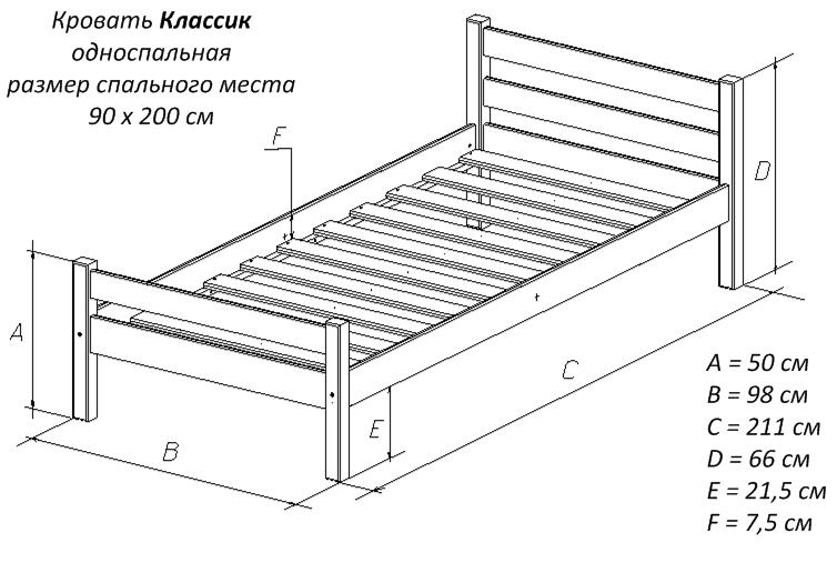 Односпальная кровать Классик