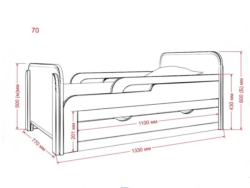 Правильно определяем размеры спального места
