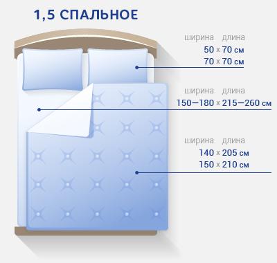 Размер полуторного постельного белья для детей