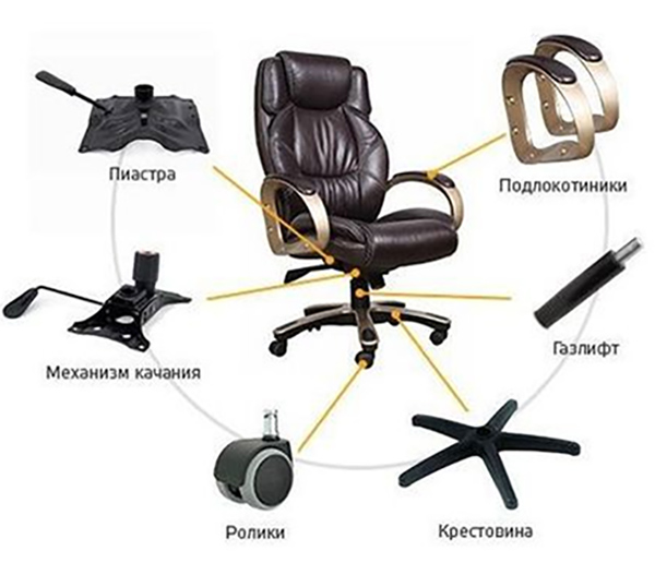 Детали кресла офисного